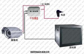 Motion Detection CCTV Camera Video Mini DVR Recorder